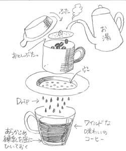 ベトナムコーヒーいら.jpg